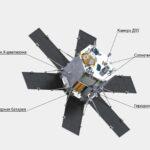 Российская частная компания планирует запустить на орбиту более 10 спутников в 2021 году