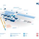 Аэронет приглашает участников на МАКС 2021